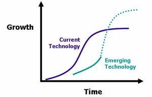 InnovationLifeCycle.jpg