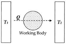 Entropy-diagram.jpg
