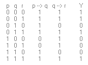 Hierarchical Sequence.jpg