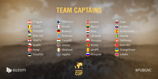 2018 Nations Cup Captains