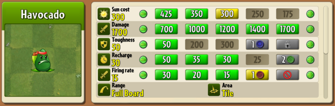 Levelling system preview.png