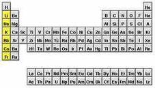 PeriodicAlkali.jpg