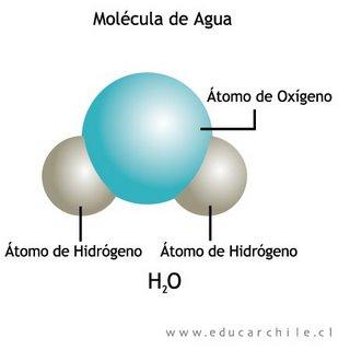 Hidrógeno | Química | Fandom