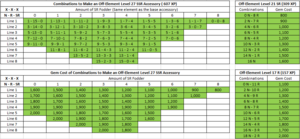 Combinations and costs to make an off-element accessory equivalent to a same-element accessory of the same rarity