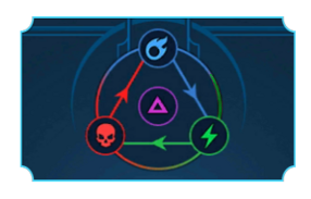 Affinity-Map.png
