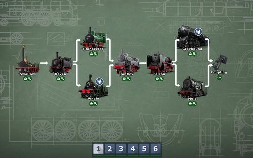 Train research tree for Era 1