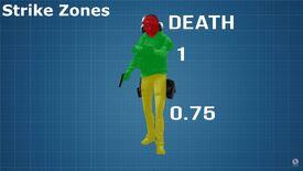 Basic Strike Zone Multipliers - Rogue9.jpg