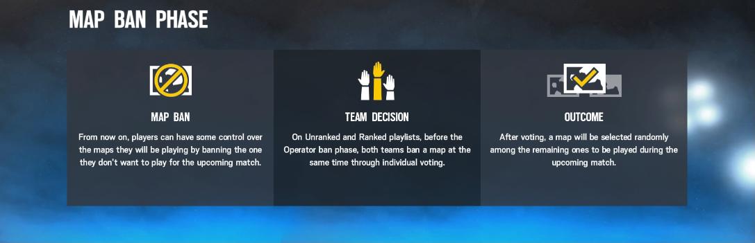 Map Ban