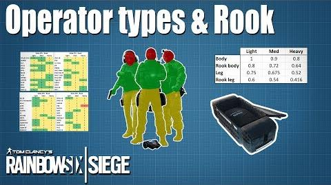 Damage multiplier and Rook analysis - Rainbow Six Siege