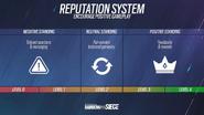 Reputation System 4