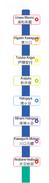 Saitama Rapid Railway Map
