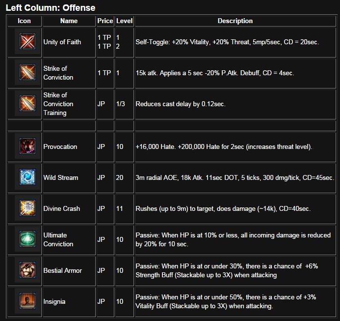 Mercenary skills table left column.png