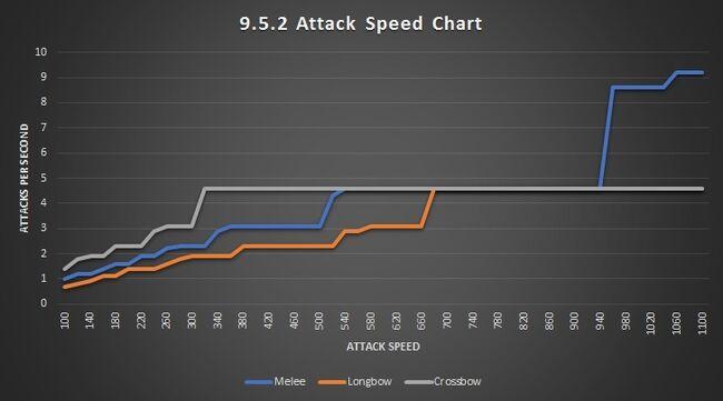 AttackSpd Plateaus.jpg