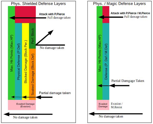 Understanding defenses.png