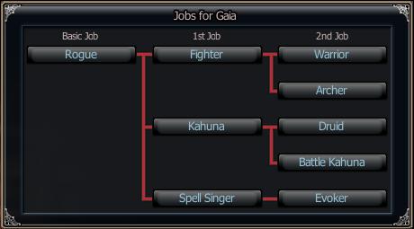 Race Tree - Gaia.png