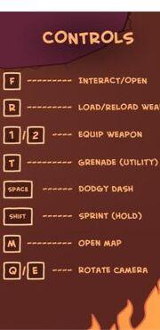 Basic Button Setup.jpg