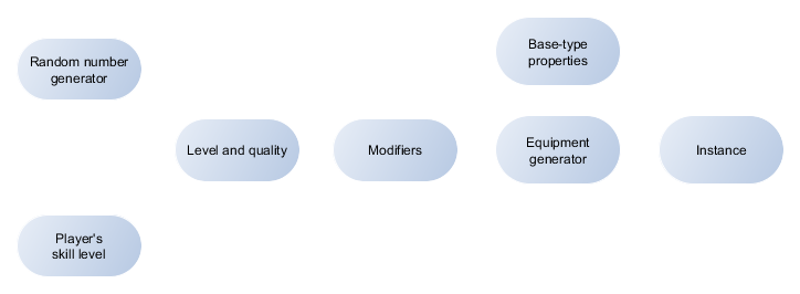 Base-types-and-instances-diagram.png