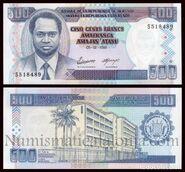 Ndadaye Burundian Franc