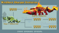 Magnus Concept Windhorn charger evolution.png