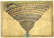 Botticelli ChartOfDantesHell