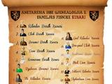 Kusari Noble Family