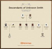 Descendants of Unknown Smith