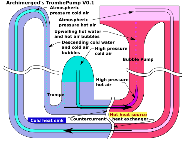 Archimerged's TrombePump V0.1.png