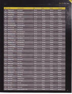 Resident Evil 6 Signature Series Guide - page 267