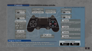 Resident Evil HD 0 Remaster manual - PS4 english, page2