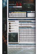BIOHAZARD REVELATIONS 2 ULTIMANIA - page 420