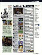 Arcade №18 Apr 2000 (1)