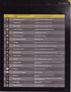 Resident Evil 6 Signature Series Guide - page 263