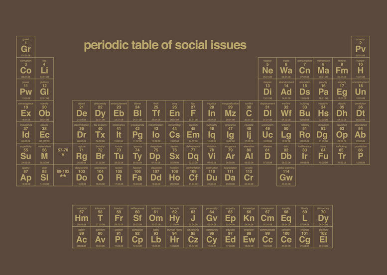 Periodic Table Social Issues.jpg