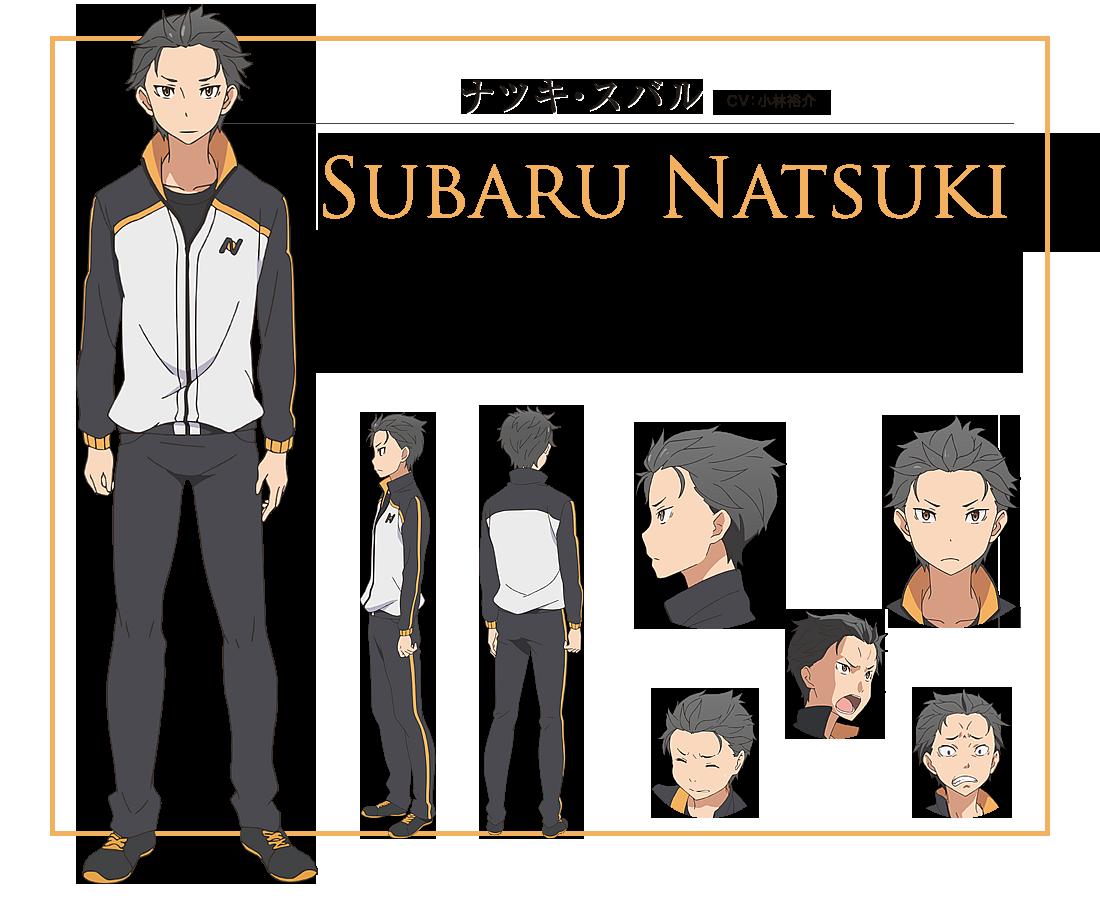 Natsuki Subaru/Image Gallery