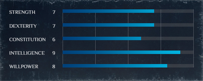 Wizard stat distribution.png