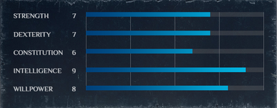Magician stat distribution.png