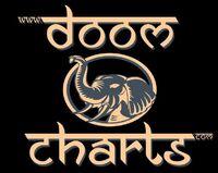 Doom Charts.jpg