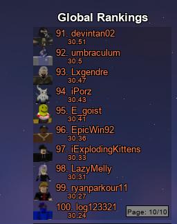 Community Server