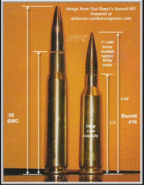 .416 compared to .50 BMG
