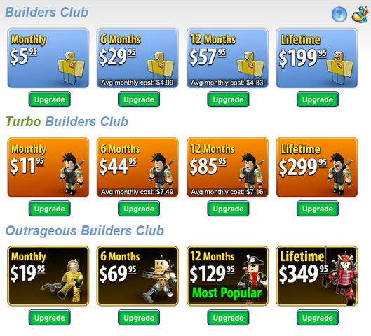 ROBLOX Builders Club.png
