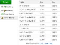 Trade History page.