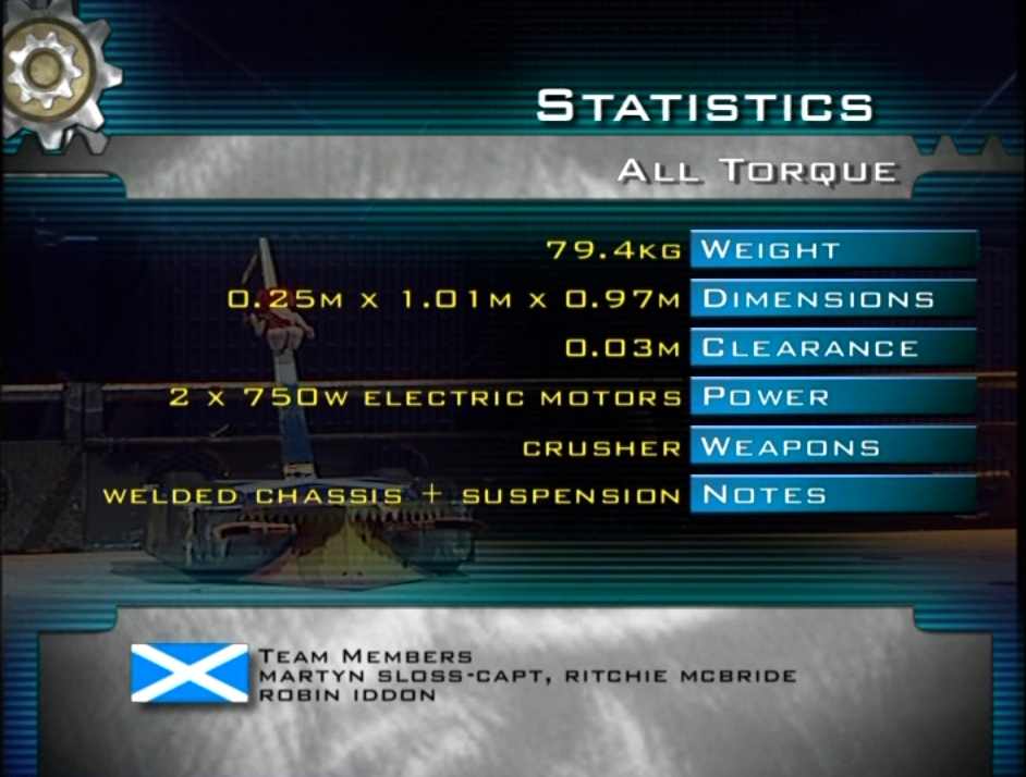 All torque s3wc stats.png