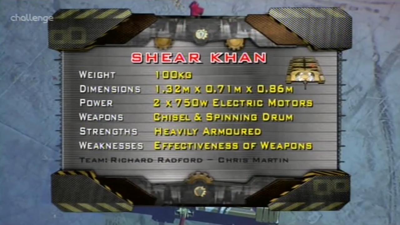 Shear Khan