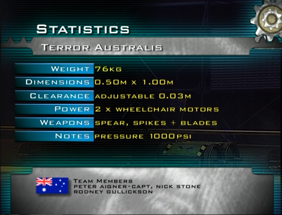 Terror Australis ws stats.png
