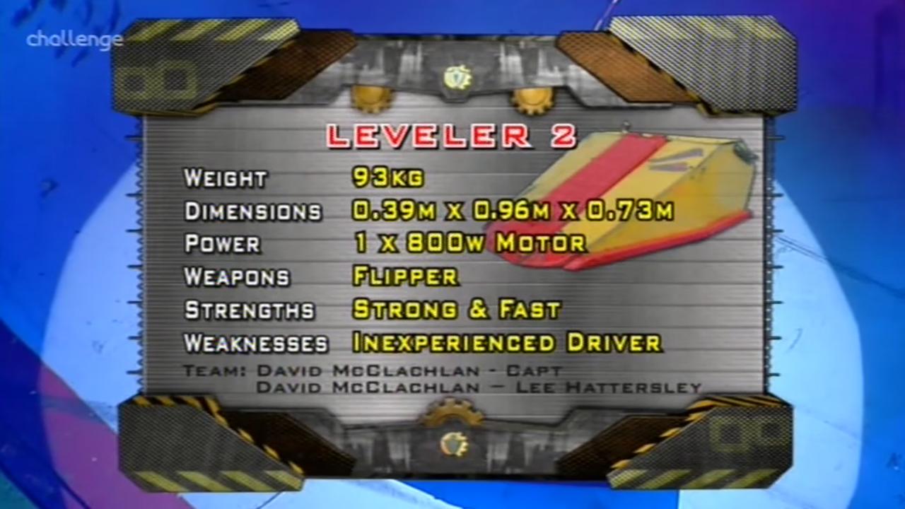 Leveller 2