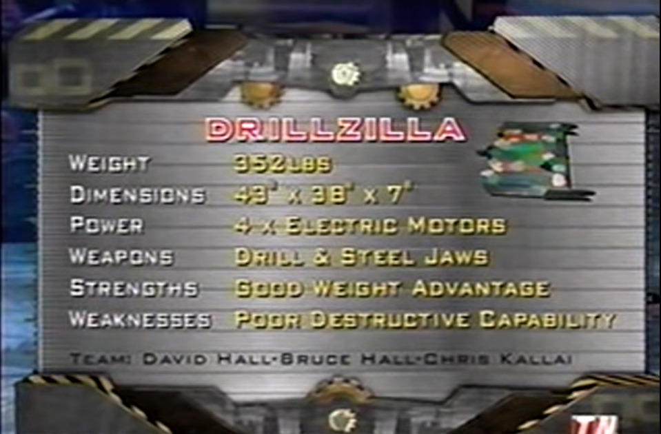 Drillzilla
