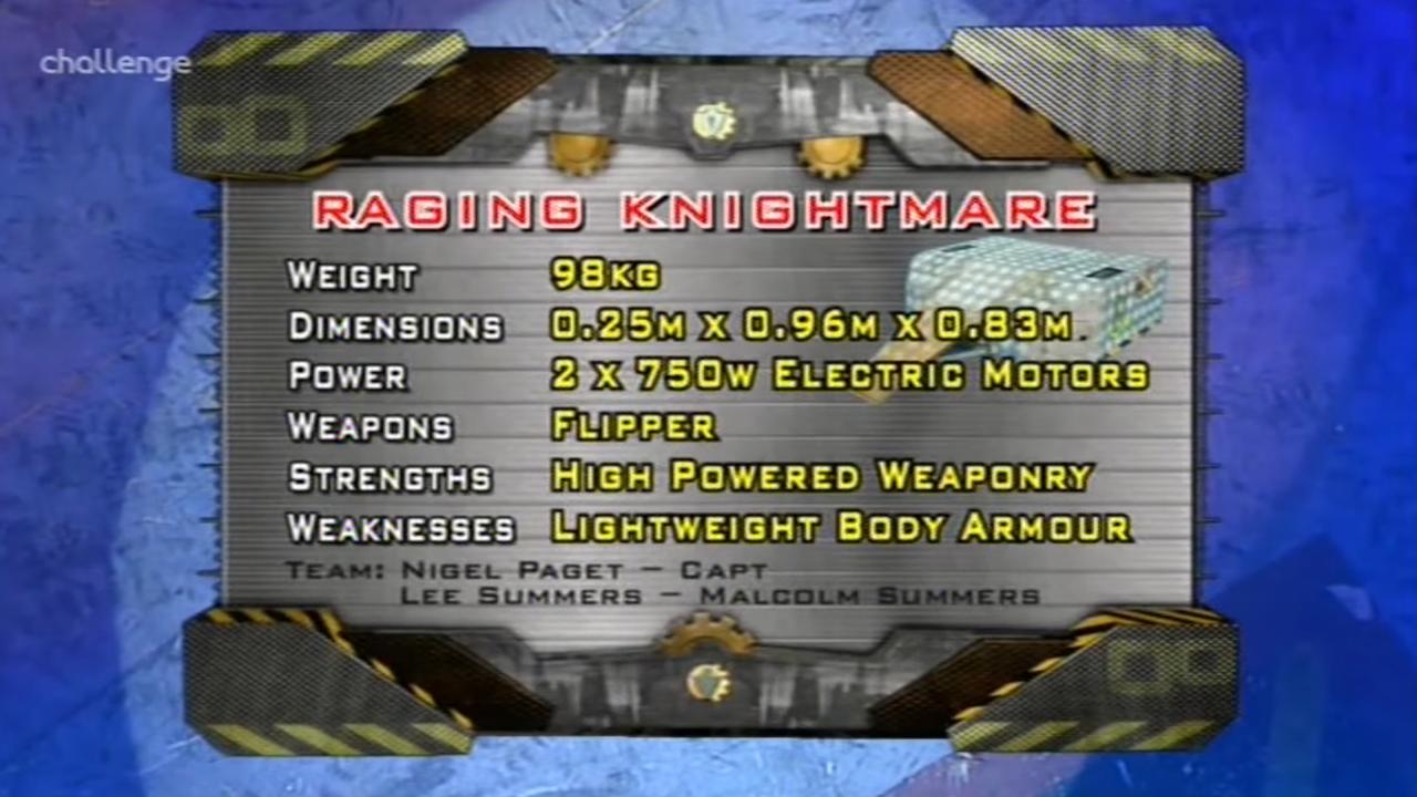 Raging Knightmare