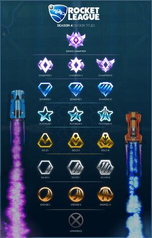 Season 4 ranks.SJAoHX8ol.jpg