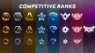 Ranks rocket chart league Rocket League