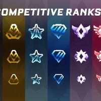 Competitive Rocket League Wiki Fandom